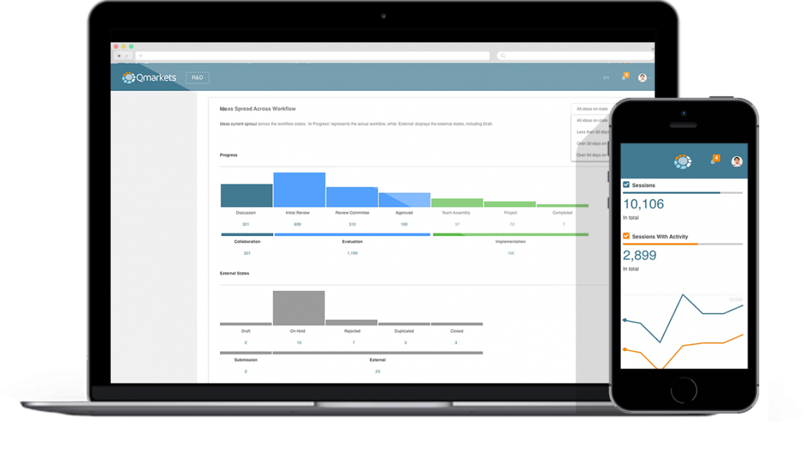 Idea Management System - Versatile Reporting